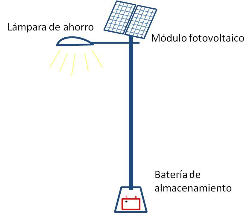 Sieeco luminarias solares for Iluminacion de exterior solar